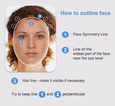 What Is My Face Shape Vistech Projects Android And Ios Apps And